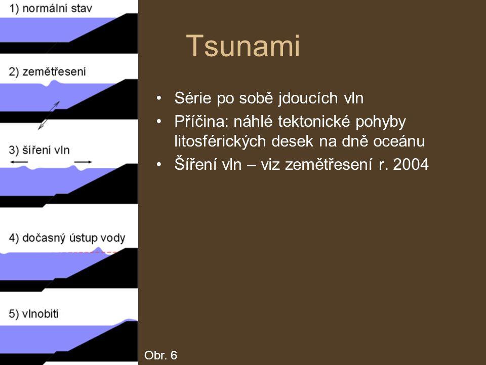 Tsunami Série po sobě jdoucích vln Příčina: náhlé tektonické pohyby litosférických desek na dně oceánu Šíření vln – viz zemětřesení r. 2004 Obr. 6
