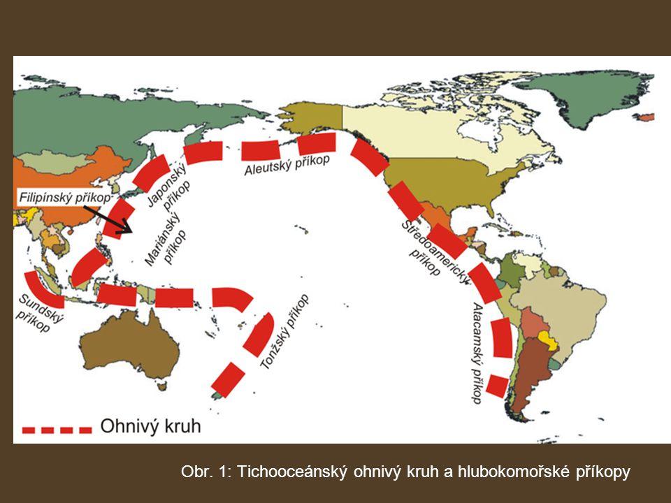 Tichooceánský ohnivý kruh Okraj Tichého oceánu charakteristický častým zemětřesením a sopečnou činností –Spíše tvar podkovy než kruhu Okraj Tichooceánské desky, v Jižní Americe desky Nazca a Kokosové Na okraji dochází k subdukci desek, vznikají tak hlubokomořské příkopy.