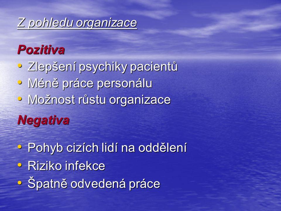 Zlepšení psychiky pacientů Zlepšení psychiky pacientů Méně práce personálu Méně práce personálu Možnost růstu organizace Možnost růstu organizace Z po