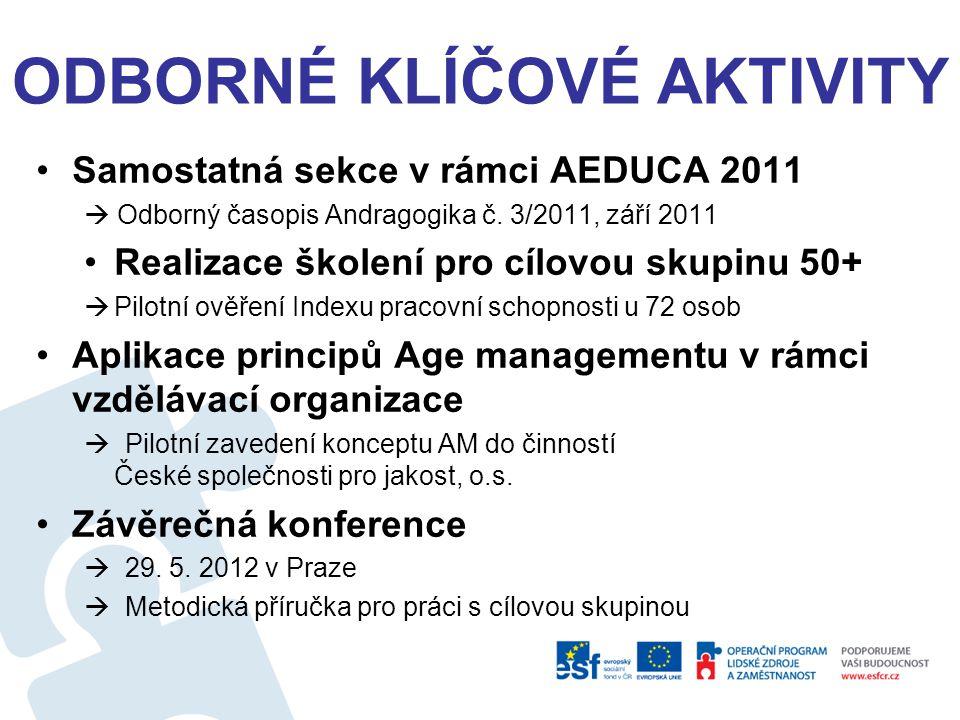 Samostatná sekce v rámci AEDUCA 2011  Odborný časopis Andragogika č.