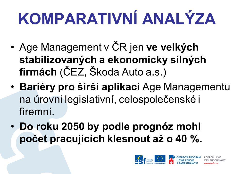 KOMPARATIVNÍ ANALÝZA Age Management v ČR jen ve velkých stabilizovaných a ekonomicky silných firmách (ČEZ, Škoda Auto a.s.) Bariéry pro širší aplikaci Age Managementu na úrovni legislativní, celospolečenské i firemní.