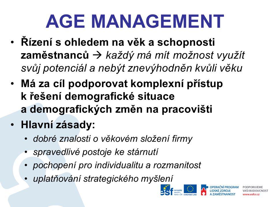 AGE MANAGEMENT Řízení s ohledem na věk a schopnosti zaměstnanců  každý má mít možnost využít svůj potenciál a nebýt znevýhodněn kvůli věku Má za cíl podporovat komplexní přístup k řešení demografické situace a demografických změn na pracovišti Hlavní zásady: dobré znalosti o věkovém složení firmy spravedlivé postoje ke stárnutí pochopení pro individualitu a rozmanitost uplatňování strategického myšlení