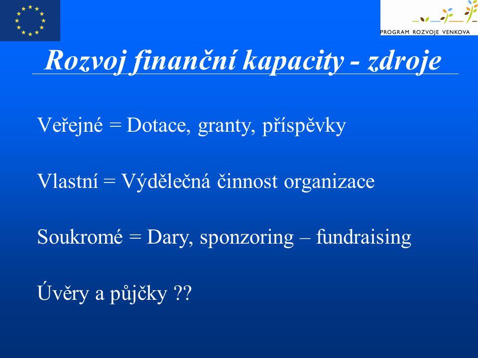Veřejné = Dotace, granty, příspěvky Vlastní = Výdělečná činnost organizace Soukromé = Dary, sponzoring – fundraising Úvěry a půjčky ?? Rozvoj finanční