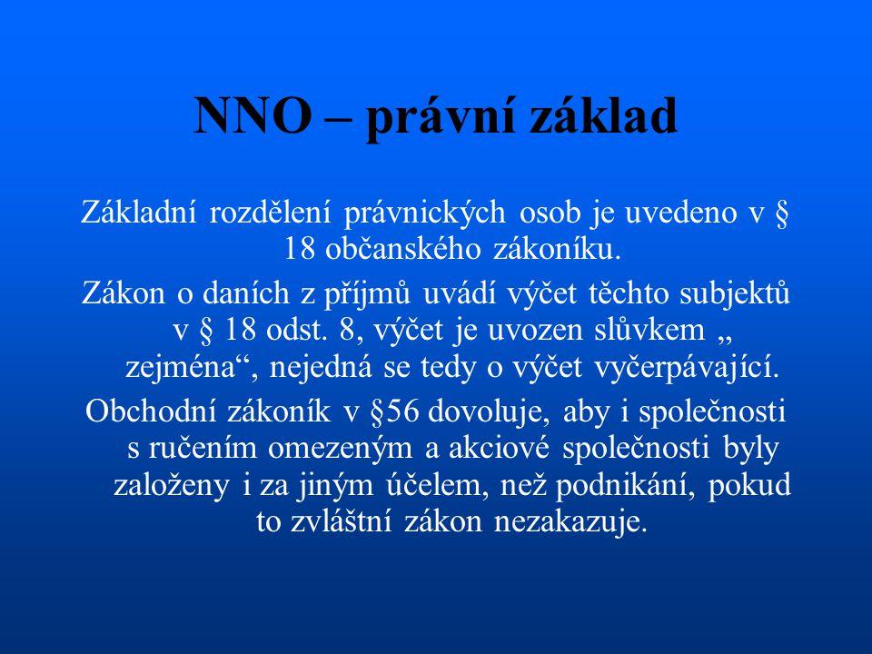 NNO – právní základ Základní rozdělení právnických osob je uvedeno v § 18 občanského zákoníku. Zákon o daních z příjmů uvádí výčet těchto subjektů v §