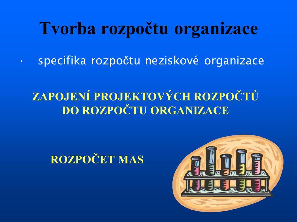 Tvorba rozpočtu organizace specifika rozpo č tu neziskové organizace ZAPOJENÍ PROJEKTOVÝCH ROZPOČTŮ DO ROZPOČTU ORGANIZACE ROZPOČET MAS