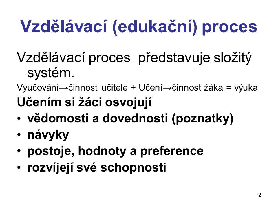 2 Vzdělávací (edukační) proces Vzdělávací proces představuje složitý systém. Vyučování→činnost učitele + Učení→činnost žáka = výuka Učením si žáci osv