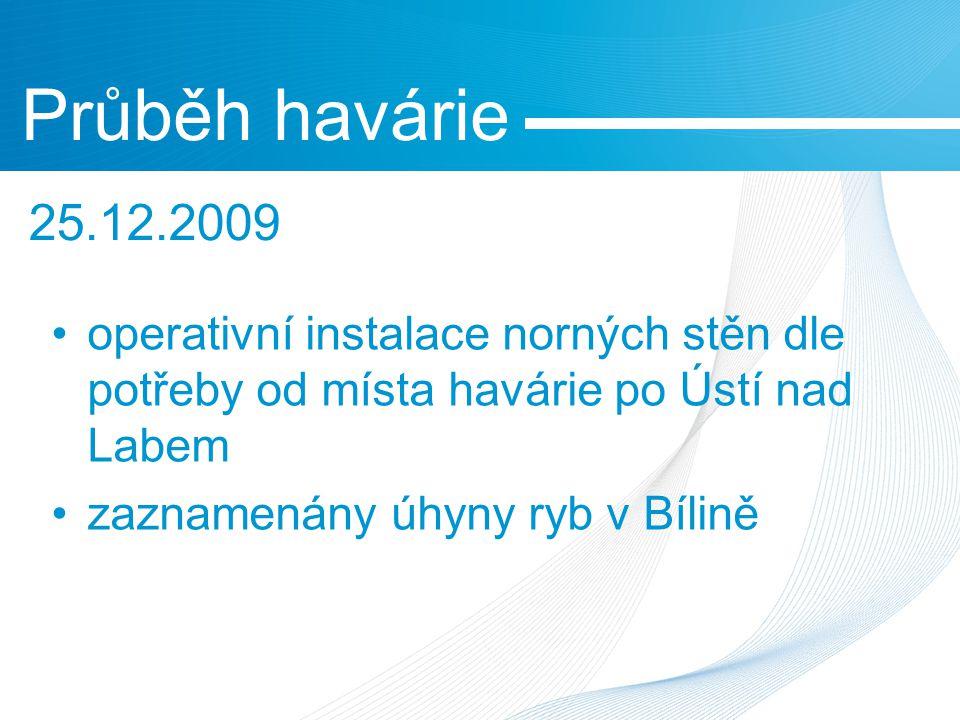 operativní instalace norných stěn dle potřeby od místa havárie po Ústí nad Labem zaznamenány úhyny ryb v Bílině Průběh havárie 25.12.2009