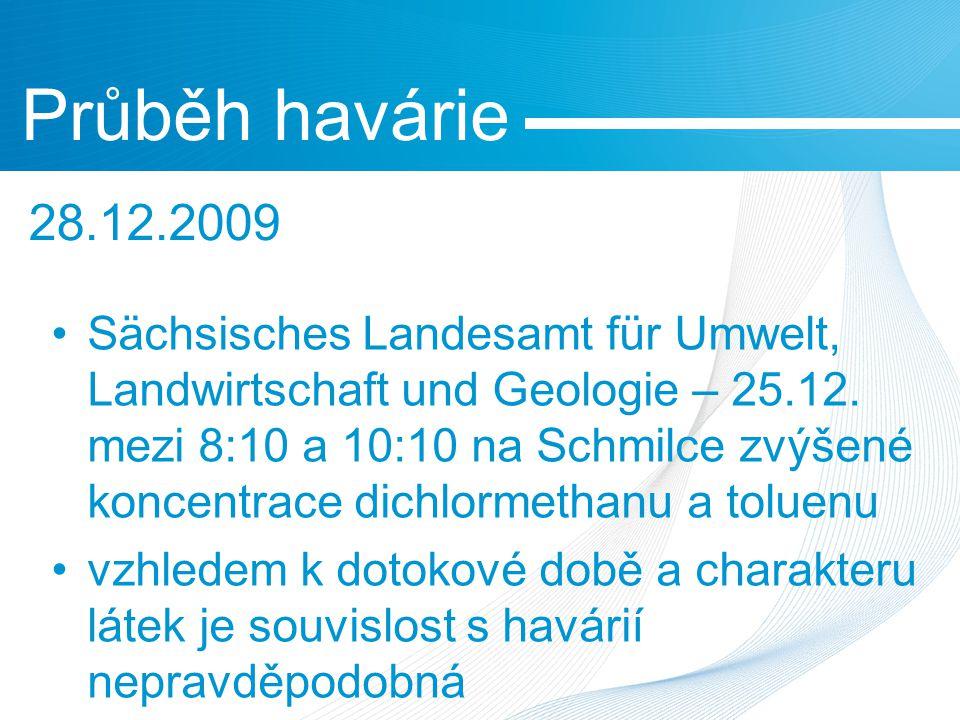 Sächsisches Landesamt für Umwelt, Landwirtschaft und Geologie – 25.12.