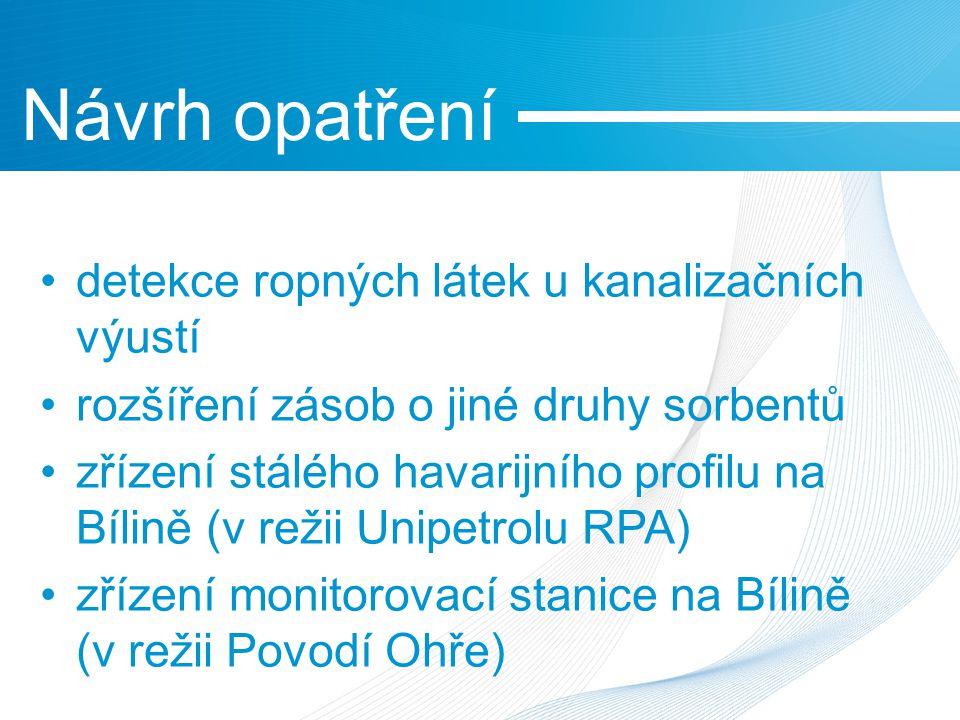 Návrh opatření detekce ropných látek u kanalizačních výustí rozšíření zásob o jiné druhy sorbentů zřízení stálého havarijního profilu na Bílině (v režii Unipetrolu RPA) zřízení monitorovací stanice na Bílině (v režii Povodí Ohře)