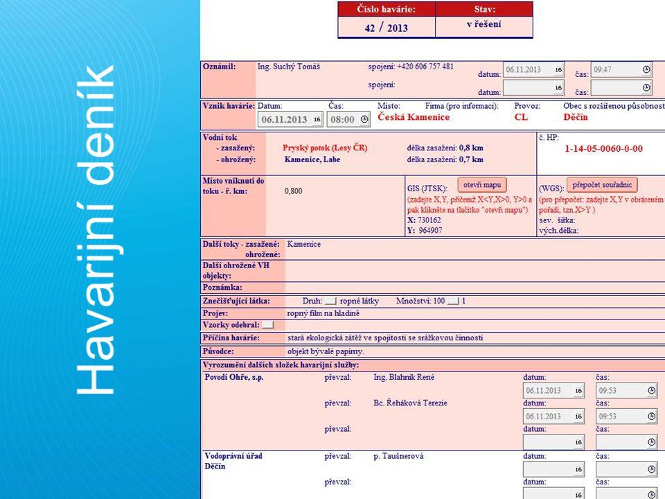 poloautomatická aplikace zajišťující archivaci dat o řešení havárií a předávání informací složkám havarijní služby automaticky dle místa vzniku havárie informuje správnou sestavu zaměstnanců a místně příslušné úřady (SMS, email) Havarijní deník