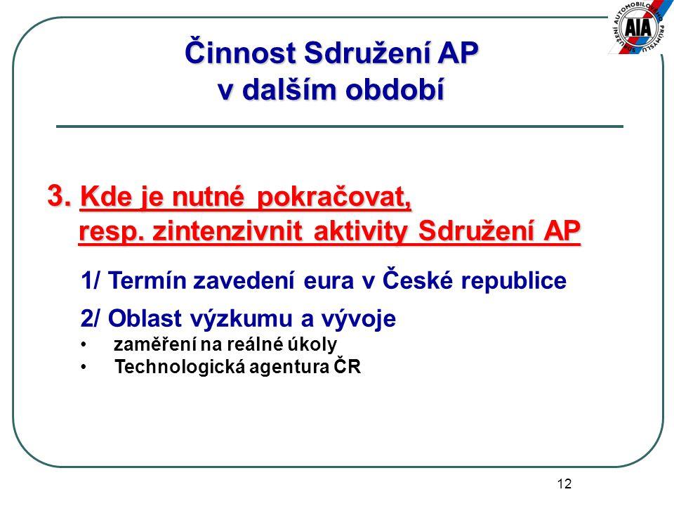 12 3. Kde je nutné pokračovat, resp. zintenzivnit aktivity Sdružení AP resp.