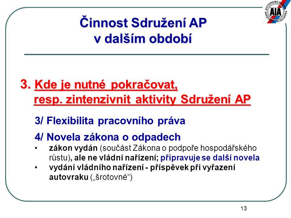 13 3. Kde je nutné pokračovat, resp. zintenzivnit aktivity Sdružení AP resp. zintenzivnit aktivity Sdružení AP 3/ Flexibilita pracovního práva 4/ Nove