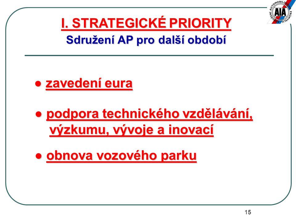 15 ● zavedení eura I. STRATEGICKÉ PRIORITY Sdružení AP pro další období ● obnova vozového parku ● podpora technického vzdělávání, výzkumu, vývoje a in