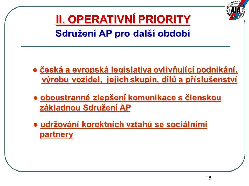 16 ● česká a evropská legislativa ovlivňující podnikání, výrobu vozidel, jejich skupin, dílů a příslušenství výrobu vozidel, jejich skupin, dílů a pří