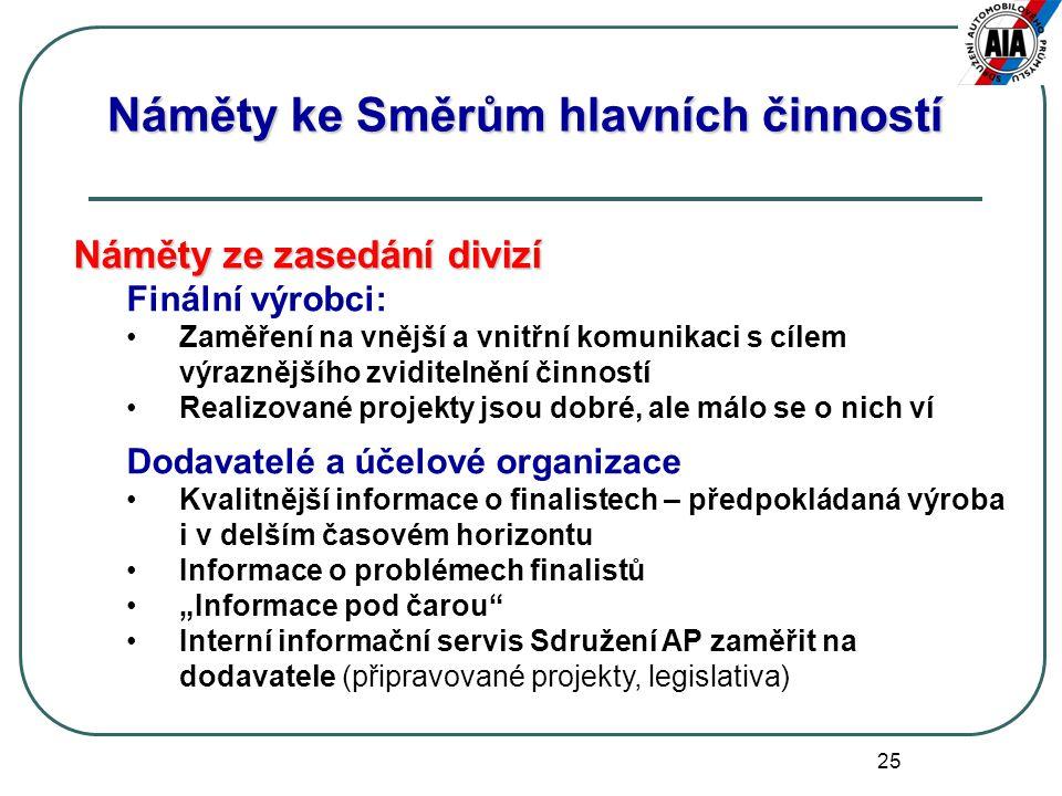 25 Náměty ke Směrům hlavních činností Náměty ze zasedání divizí Finální výrobci: Zaměření na vnější a vnitřní komunikaci s cílem výraznějšího zviditel