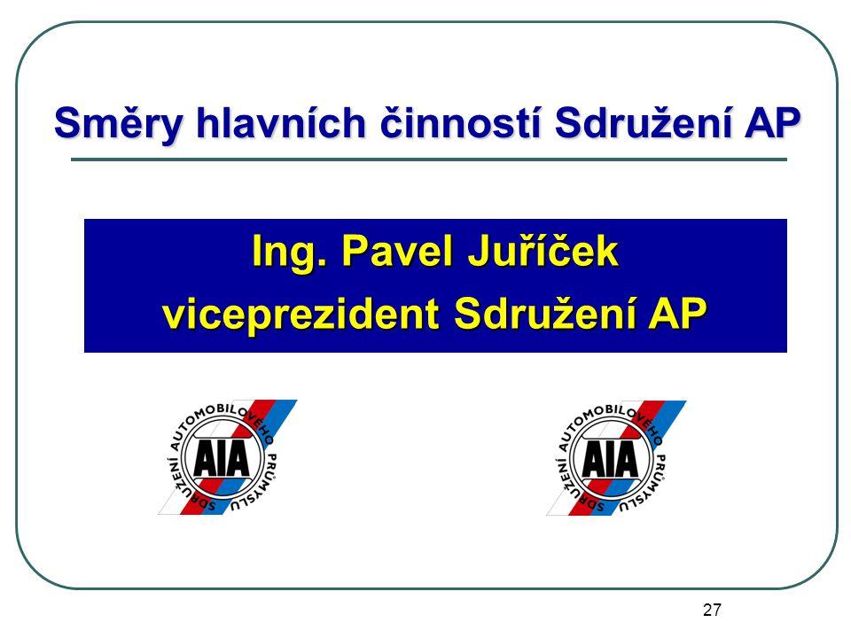 27 Směry hlavních činností Sdružení AP Ing. Pavel Juříček viceprezident Sdružení AP