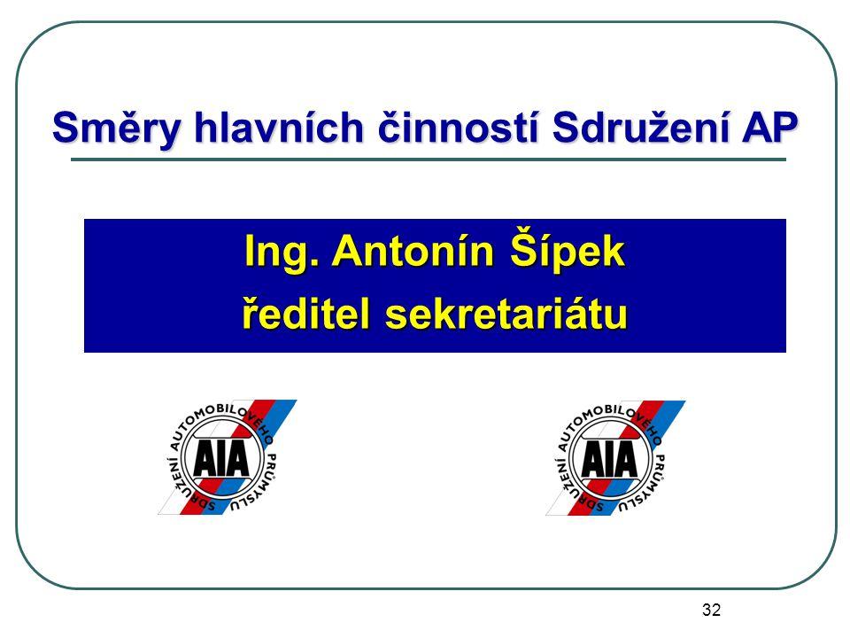 32 Směry hlavních činností Sdružení AP Ing. Antonín Šípek ředitel sekretariátu