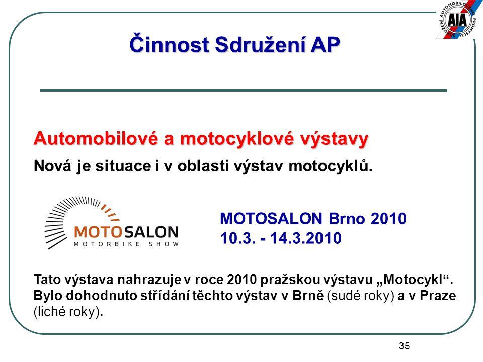 35 Činnost Sdružení AP Automobilové a motocyklové výstavy Nová je situace i v oblasti výstav motocyklů. MOTOSALON Brno 2010 10.3. - 14.3.2010 Tato výs