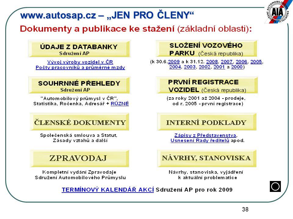 """38 Činnost Sdružení AP ◙ www.autosap.cz – """"JEN PRO ČLENY"""""""