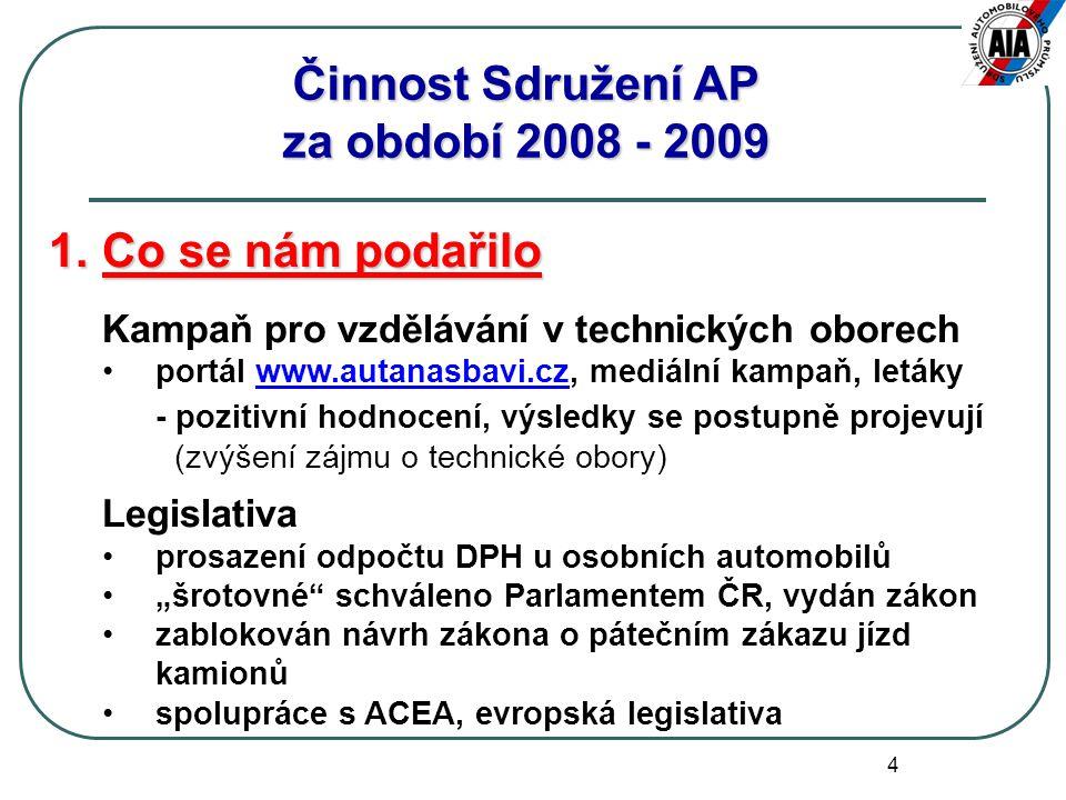 4 Činnost Sdružení AP za období 2008 - 2009 1.Co se nám podařilo Kampaň pro vzdělávání v technických oborech portál www.autanasbavi.cz, mediální kampa