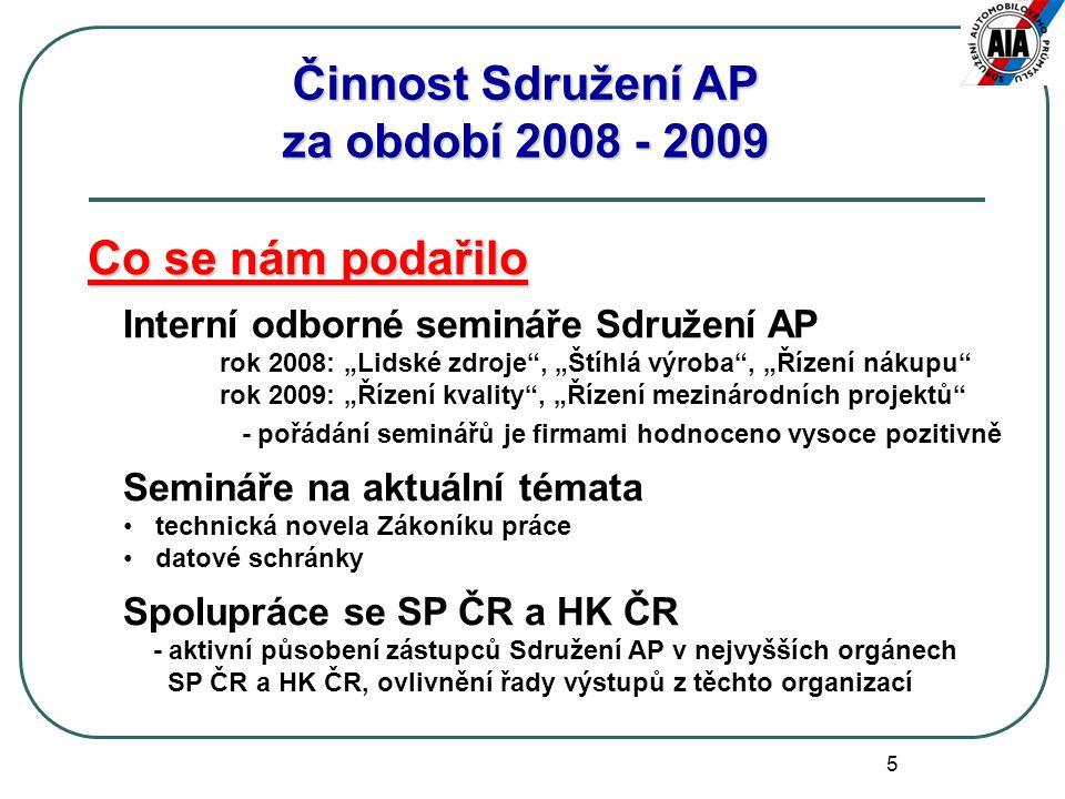 """5 Činnost Sdružení AP za období 2008 - 2009 Co se nám podařilo Co se nám podařilo Interní odborné semináře Sdružení AP rok 2008: """"Lidské zdroje"""", """"Ští"""