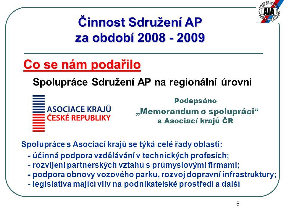 """6 Činnost Sdružení AP za období 2008 - 2009 Co se nám podařilo Co se nám podařilo Spolupráce Sdružení AP na regionální úrovni Podepsáno """"Memorandum o"""