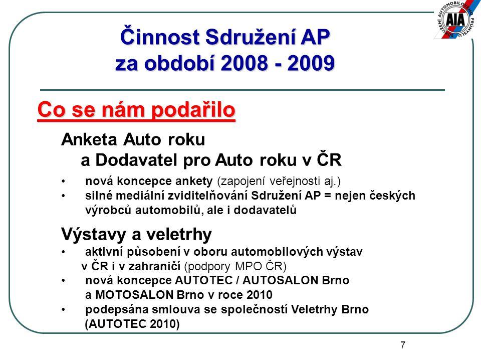 7 Činnost Sdružení AP za období 2008 - 2009 Co se nám podařilo Anketa Auto roku a Dodavatel pro Auto roku v ČR nová koncepce ankety (zapojení veřejnosti aj.) silné mediální zviditelňování Sdružení AP = nejen českých výrobců automobilů, ale i dodavatelů Výstavy a veletrhy aktivní působení v oboru automobilových výstav v ČR i v zahraničí (podpory MPO ČR) nová koncepce AUTOTEC / AUTOSALON Brno a MOTOSALON Brno v roce 2010 podepsána smlouva se společností Veletrhy Brno (AUTOTEC 2010)