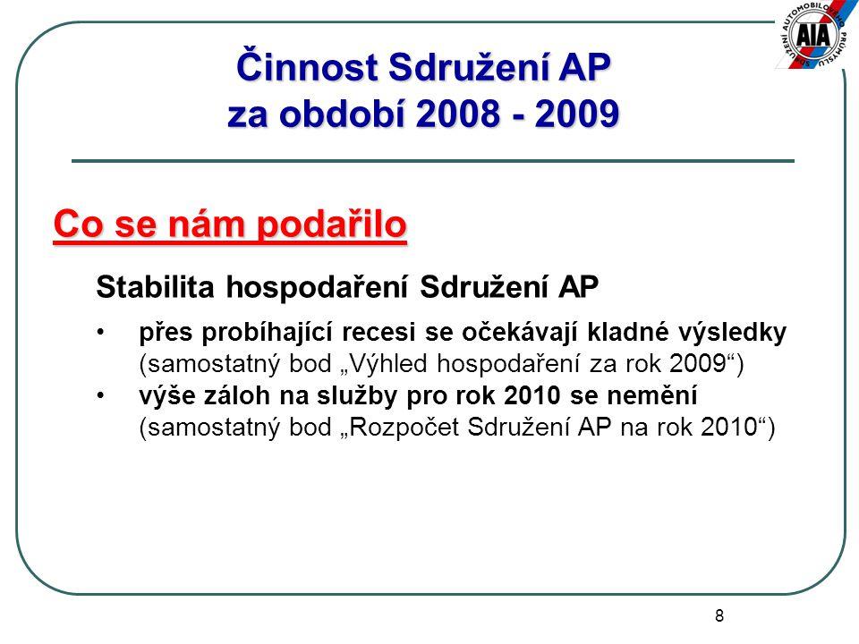 """8 Činnost Sdružení AP za období 2008 - 2009 Co se nám podařilo Stabilita hospodaření Sdružení AP přes probíhající recesi se očekávají kladné výsledky (samostatný bod """"Výhled hospodaření za rok 2009 ) výše záloh na služby pro rok 2010 se nemění (samostatný bod """"Rozpočet Sdružení AP na rok 2010 )"""