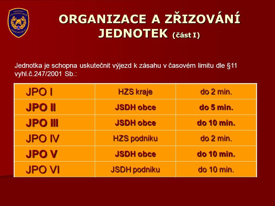 ORGANIZACE A ZŘIZOVÁNÍ JEDNOTEK (část I) JPO I JPO I HZS kraje do 2 min. JPO II JPO II JSDH obce do 5 min. JPO III JPO III JSDH obce do 10 min. JPO IV