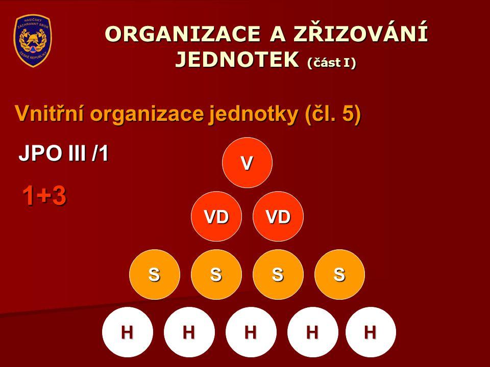 ORGANIZACE A ZŘIZOVÁNÍ JEDNOTEK (část I) Vnitřní organizace jednotky (čl. 5) V VD VD SS HHHH JPO III /1 SS H 1+3