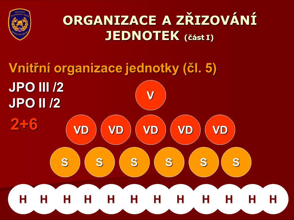 ORGANIZACE A ZŘIZOVÁNÍ JEDNOTEK (část I) Vnitřní organizace jednotky (čl. 5) V VD VD SS JPO III /2 JPO II /2 S VD VD SSS HHHHHHHHHHHH 2+6