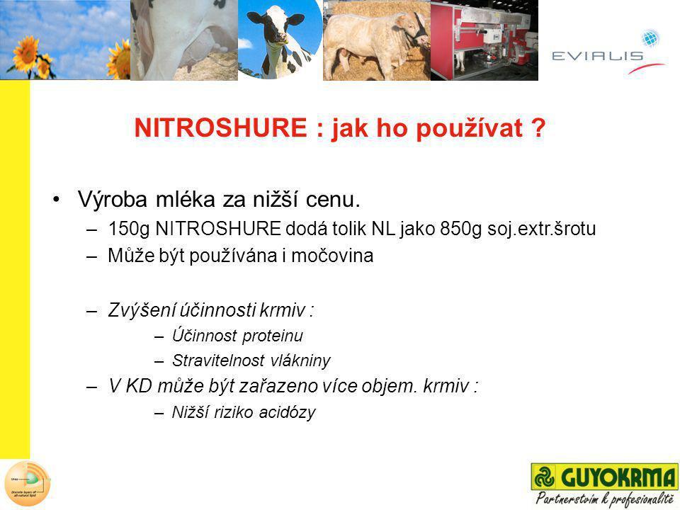 NITROSHURE : jak ho používat ? Výroba mléka za nižší cenu. –150g NITROSHURE dodá tolik NL jako 850g soj.extr.šrotu –Může být používána i močovina –Zvý