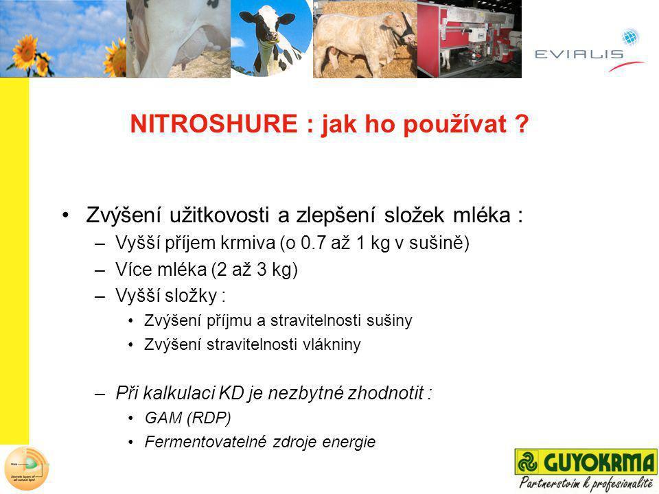 NITROSHURE : jak ho používat ? Zvýšení užitkovosti a zlepšení složek mléka : –Vyšší příjem krmiva (o 0.7 až 1 kg v sušině) –Více mléka (2 až 3 kg) –Vy