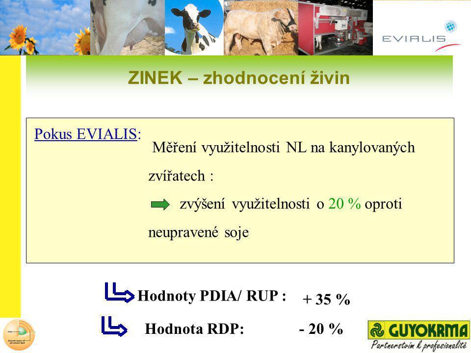 Měření využitelnosti NL na kanylovaných zvířatech : zvýšení využitelnosti o 20 % oproti neupravené soje Pokus EVIALIS: Hodnoty PDIA/ RUP : + 35 % Hodn