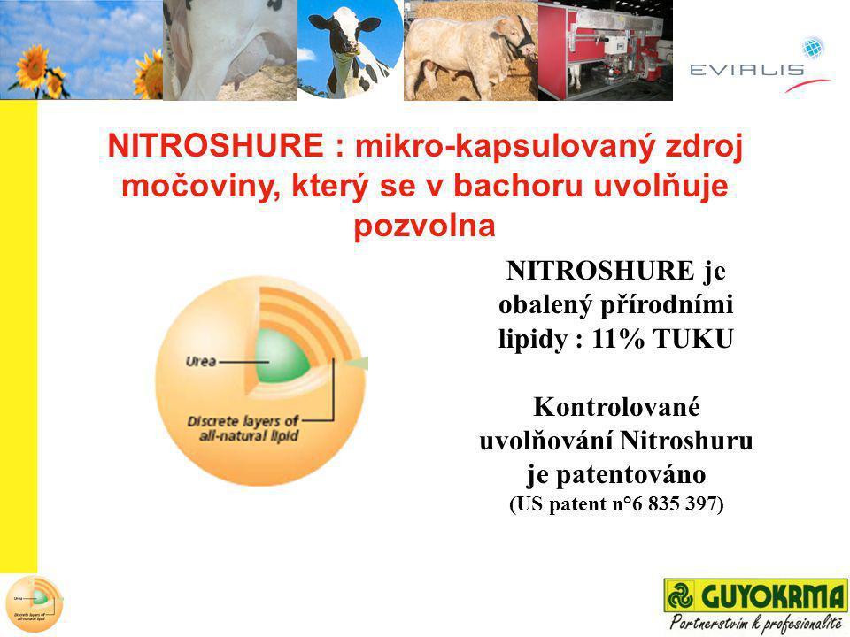 NITROSHURE : mikro-kapsulovaný zdroj močoviny, který se v bachoru uvolňuje pozvolna NITROSHURE je obalený přírodními lipidy : 11% TUKU Kontrolované uv