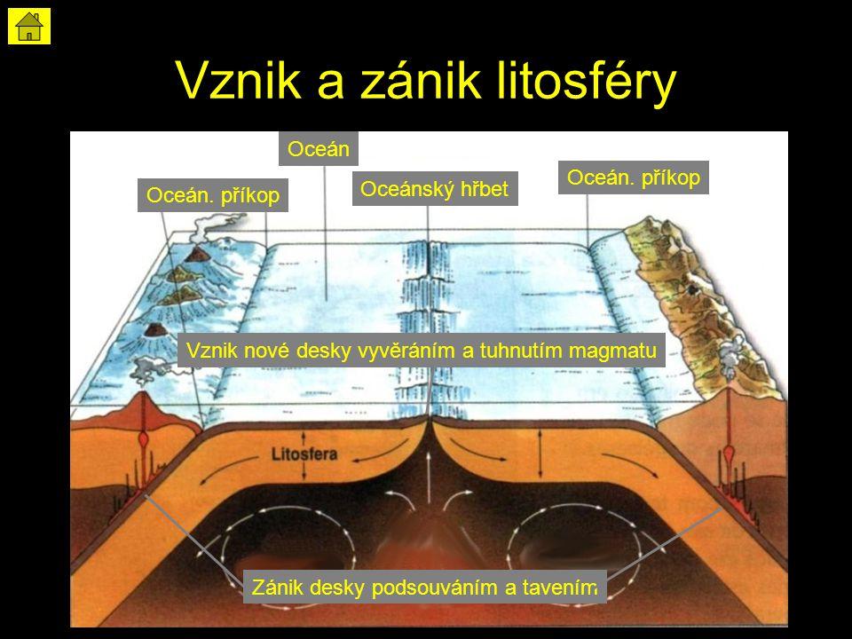 Vznik a zánik litosféry Oceánský hřbet Oceán. příkop Oceán Zánik desky podsouváním a tavením Vznik nové desky vyvěráním a tuhnutím magmatu