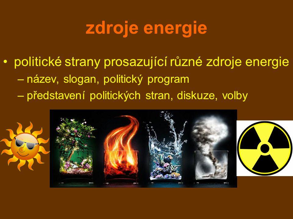 zdroje energie politické strany prosazující různé zdroje energie –název, slogan, politický program –představení politických stran, diskuze, volby
