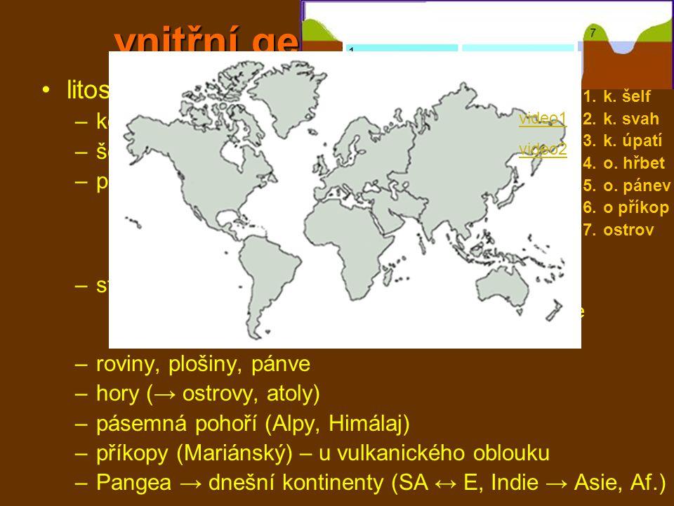"""vnitřní geologické děje litosférické desky –kontinentální a oceánské –šelf, kontinentální svah a úpatí –pohyb po astenosféře odsouvání, srážka, podsouvání, vodorovný pohyb subdukční zóny – sopky → mísení hornin obou desek → andezit zlom – zemětřesení (Kalifornie) –středooceánské hřbety Středoatlantský (Island), rifty (údolí) → tavení → čediče """"černí kuřáci – horké sirné prameny → komíny –roviny, plošiny, pánve –hory (→ ostrovy, atoly) –pásemná pohoří (Alpy, Himálaj) –příkopy (Mariánský) – u vulkanického oblouku –Pangea → dnešní kontinenty (SA ↔ E, Indie → Asie, Af.) 1.k."""