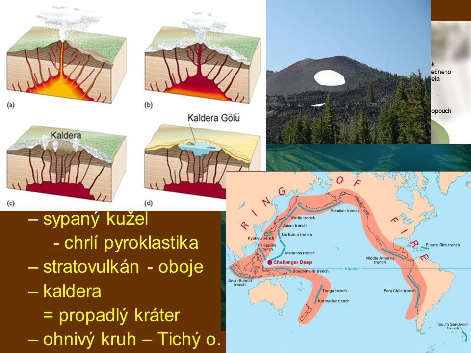 sopečná činnost –sopka = místo výstupu magmatu na povrch –magmatický krb → sopečný komín (sopouch) –magma → láva, pyroklastika (vulkanické bomby, lapili, popel) –štítové sopky - lávové proudy –sypaný kužel - chrlí pyroklastika –stratovulkán - oboje –kaldera = propadlý kráter –ohnivý kruh – Tichý o.
