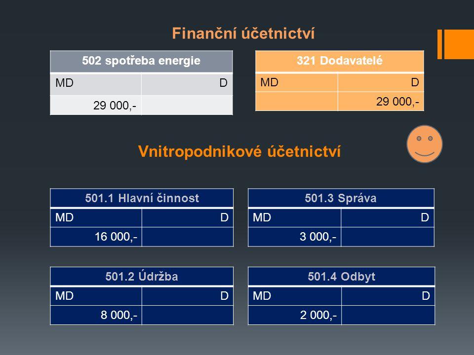 Vnitropodnikové účetnictví 502 spotřeba energie MDD 29 000,- Finanční účetnictví 321 Dodavatelé MDD 29 000,- 501.1 Hlavní činnost MDD 16 000,- 501.3 Správa MDD 3 000,- 501.2 Údržba MDD 8 000,- 501.4 Odbyt MDD 2 000,-