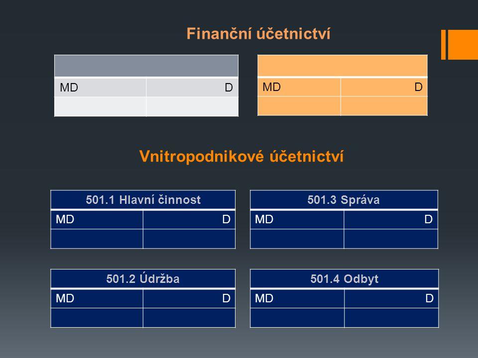 Vnitropodnikové účetnictví MDD Finanční účetnictví MDD 501.1 Hlavní činnost MDD 501.3 Správa MDD 501.2 Údržba MDD 501.4 Odbyt MDD