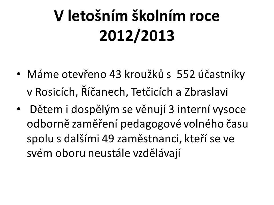 V letošním školním roce 2012/2013 Máme otevřeno 43 kroužků s 552 účastníky v Rosicích, Říčanech, Tetčicích a Zbraslavi Dětem i dospělým se věnují 3 interní vysoce odborně zaměření pedagogové volného času spolu s dalšími 49 zaměstnanci, kteří se ve svém oboru neustále vzdělávají