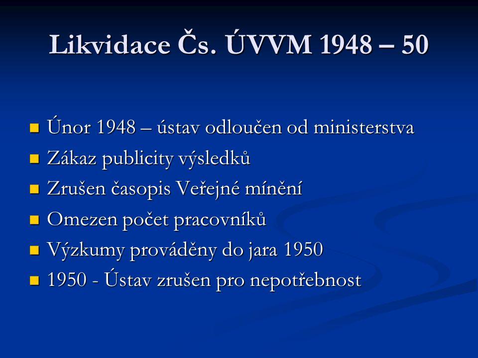 Likvidace Čs. ÚVVM 1948 – 50 Únor 1948 – ústav odloučen od ministerstva Únor 1948 – ústav odloučen od ministerstva Zákaz publicity výsledků Zákaz publ