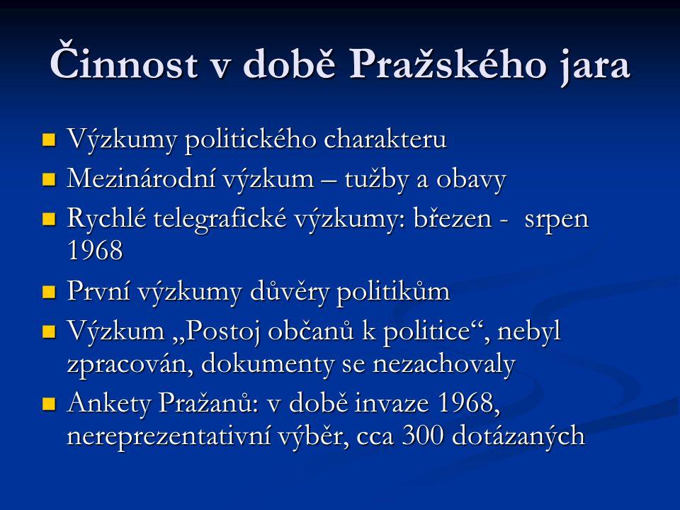 Činnost v době Pražského jara Výzkumy politického charakteru Výzkumy politického charakteru Mezinárodní výzkum – tužby a obavy Mezinárodní výzkum – tu