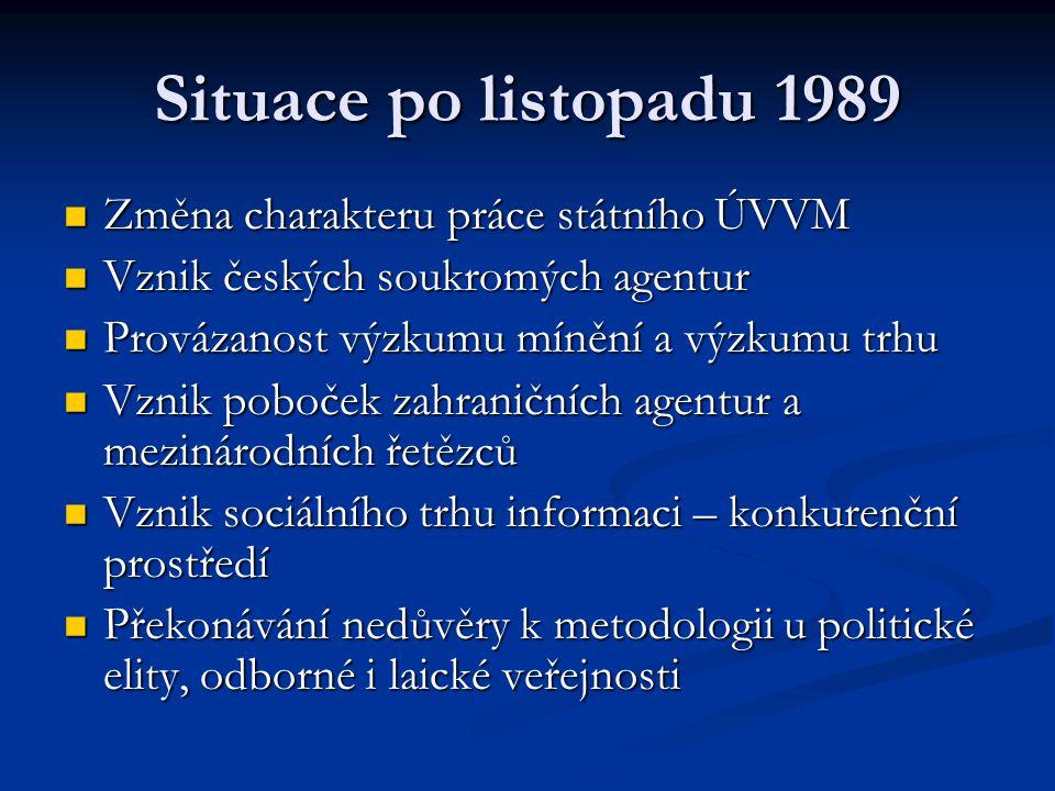 Situace po listopadu 1989 Změna charakteru práce státního ÚVVM Změna charakteru práce státního ÚVVM Vznik českých soukromých agentur Vznik českých sou