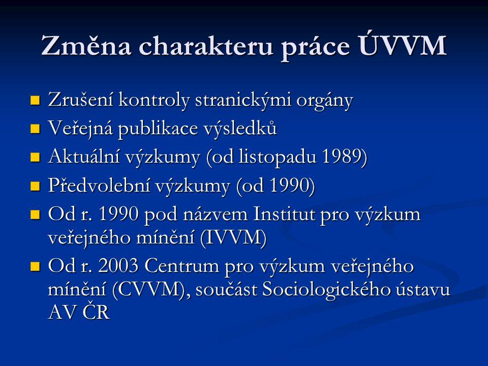 Změna charakteru práce ÚVVM Zrušení kontroly stranickými orgány Zrušení kontroly stranickými orgány Veřejná publikace výsledků Veřejná publikace výsle