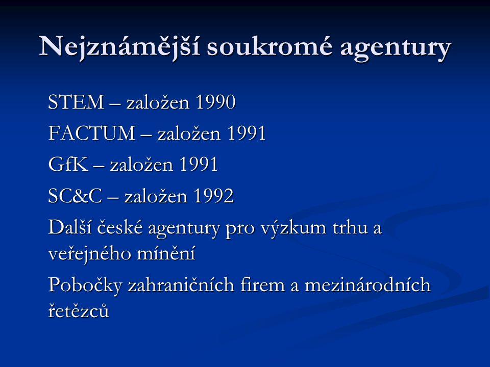 Nejznámější soukromé agentury STEM – založen 1990 FACTUM – založen 1991 GfK – založen 1991 SC&C – založen 1992 Další české agentury pro výzkum trhu a