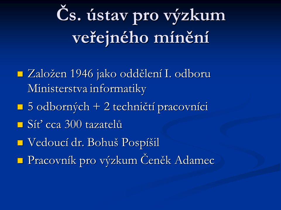 Čs. ústav pro výzkum veřejného mínění Založen 1946 jako oddělení I. odboru Ministerstva informatiky Založen 1946 jako oddělení I. odboru Ministerstva