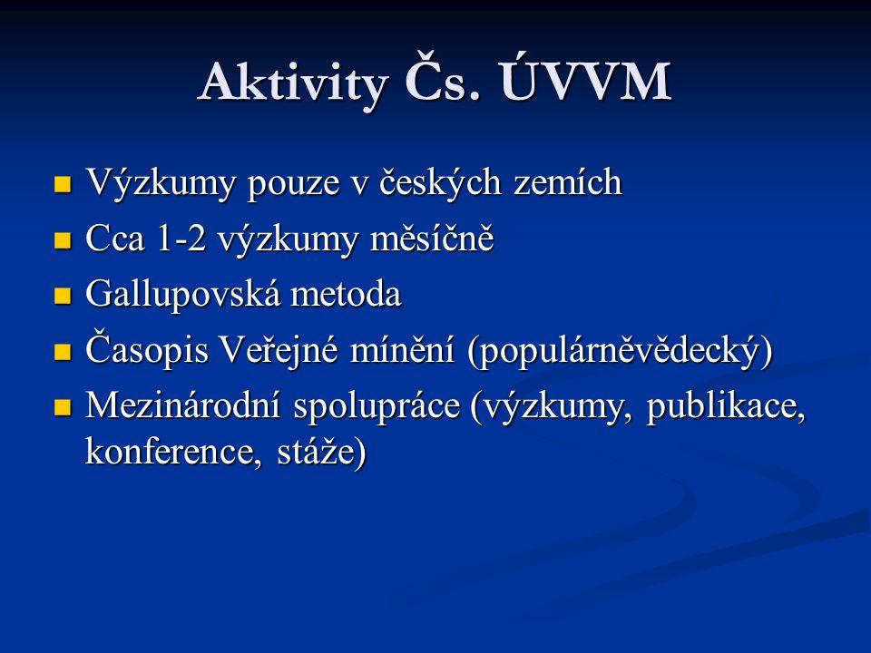 Aktivity Čs. ÚVVM Výzkumy pouze v českých zemích Výzkumy pouze v českých zemích Cca 1-2 výzkumy měsíčně Cca 1-2 výzkumy měsíčně Gallupovská metoda Gal