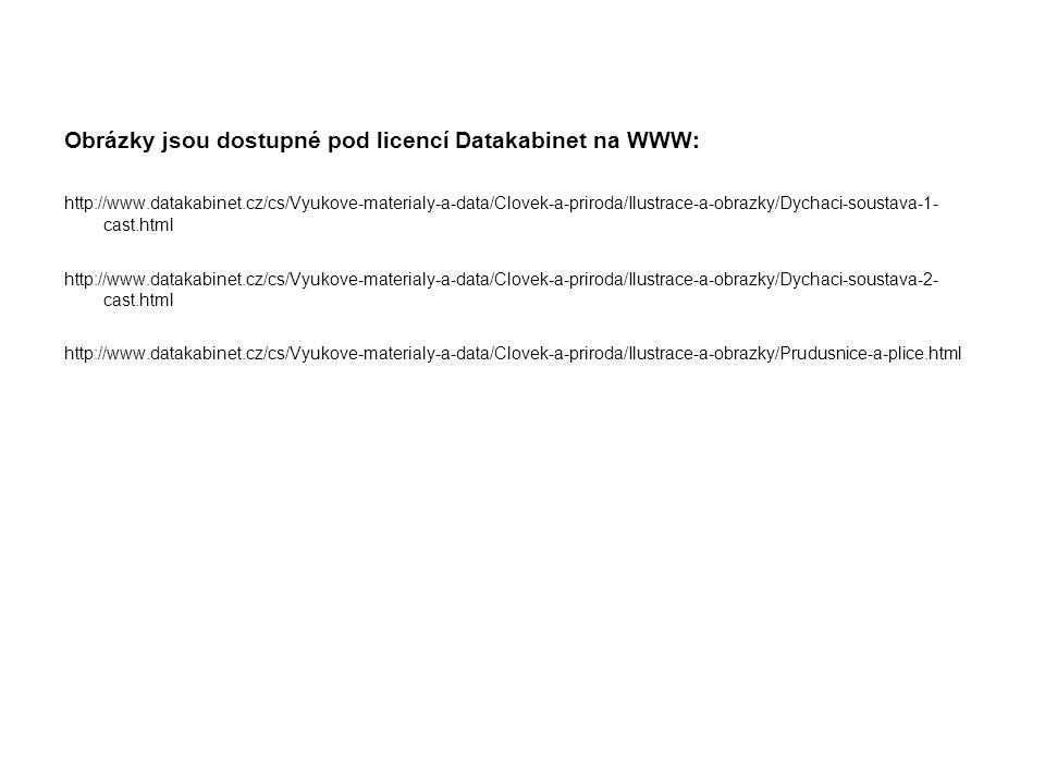 Obrázky jsou dostupné pod licencí Datakabinet na WWW: http://www.datakabinet.cz/cs/Vyukove-materialy-a-data/Clovek-a-priroda/Ilustrace-a-obrazky/Dycha